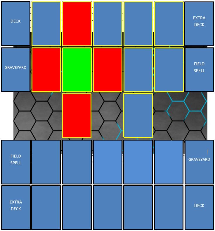 Zone mit Markierung 1