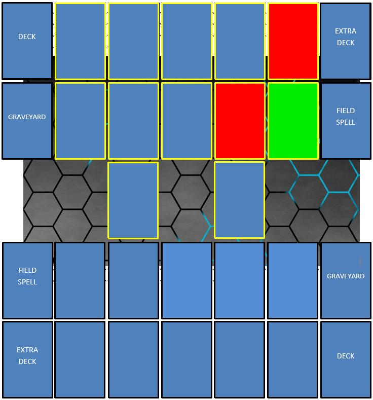 Zone mit Markierung 2